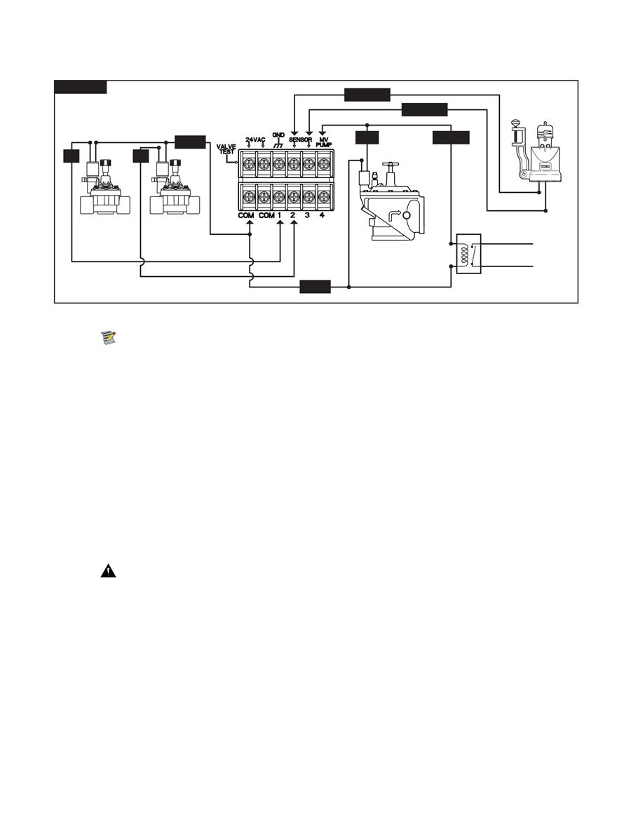 Toro Evolution Controller Wiring Diagram Library Relay Valve Pump And Sensor Installation