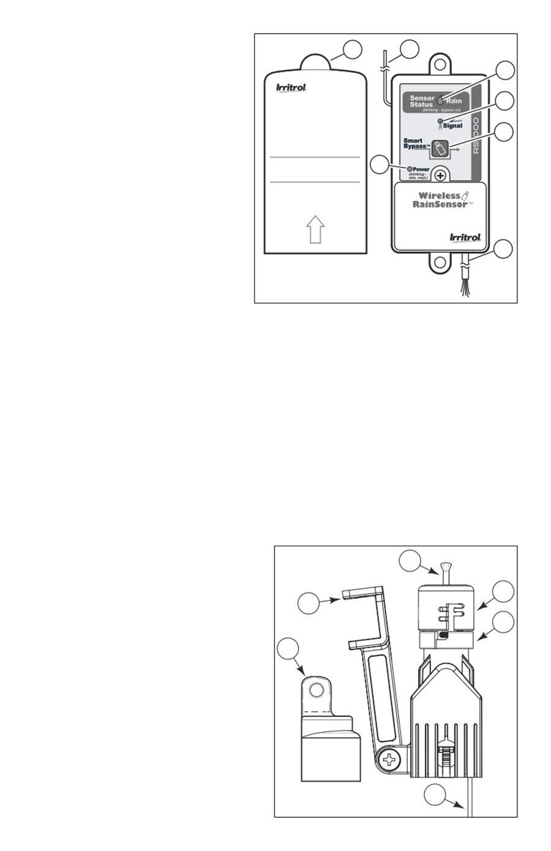 Irritrol Rfs1000 Wiring Diagram Irritrol Rfs1000 ...