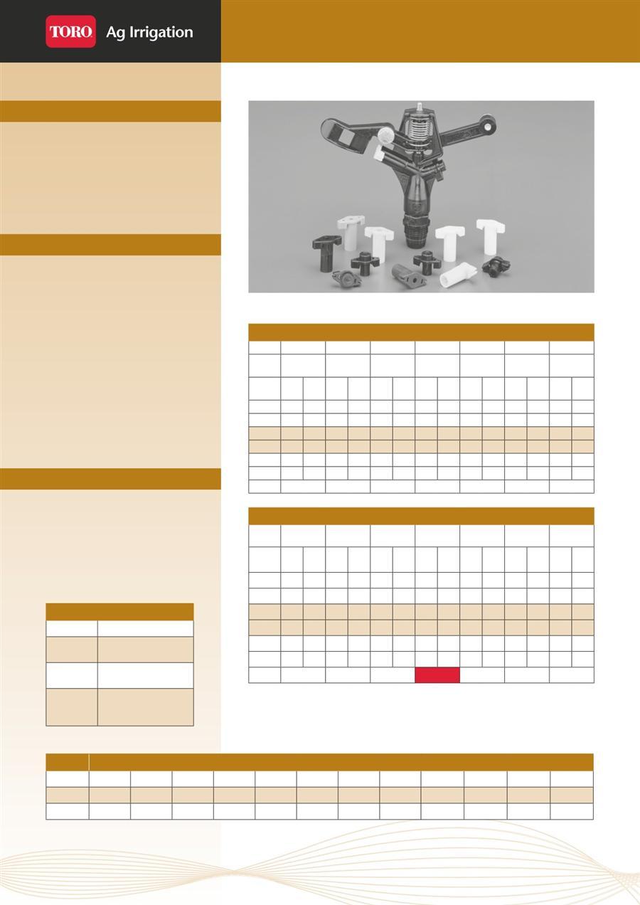 irrigation-toro-sprinklers-model-s-ii-impact-sprinklers page-1 on toro sprinkler accessories, toro sprinkler screw, toro sprinkler adjustment, toro sprinkler controls, electric water pump wiring diagram, toro sprinkler parts, toro sprinkler body, rv water pump wiring diagram, irrigation system wiring diagram, toro sprinkler transformer, toro sprinkler system, toro sprinkler tools,