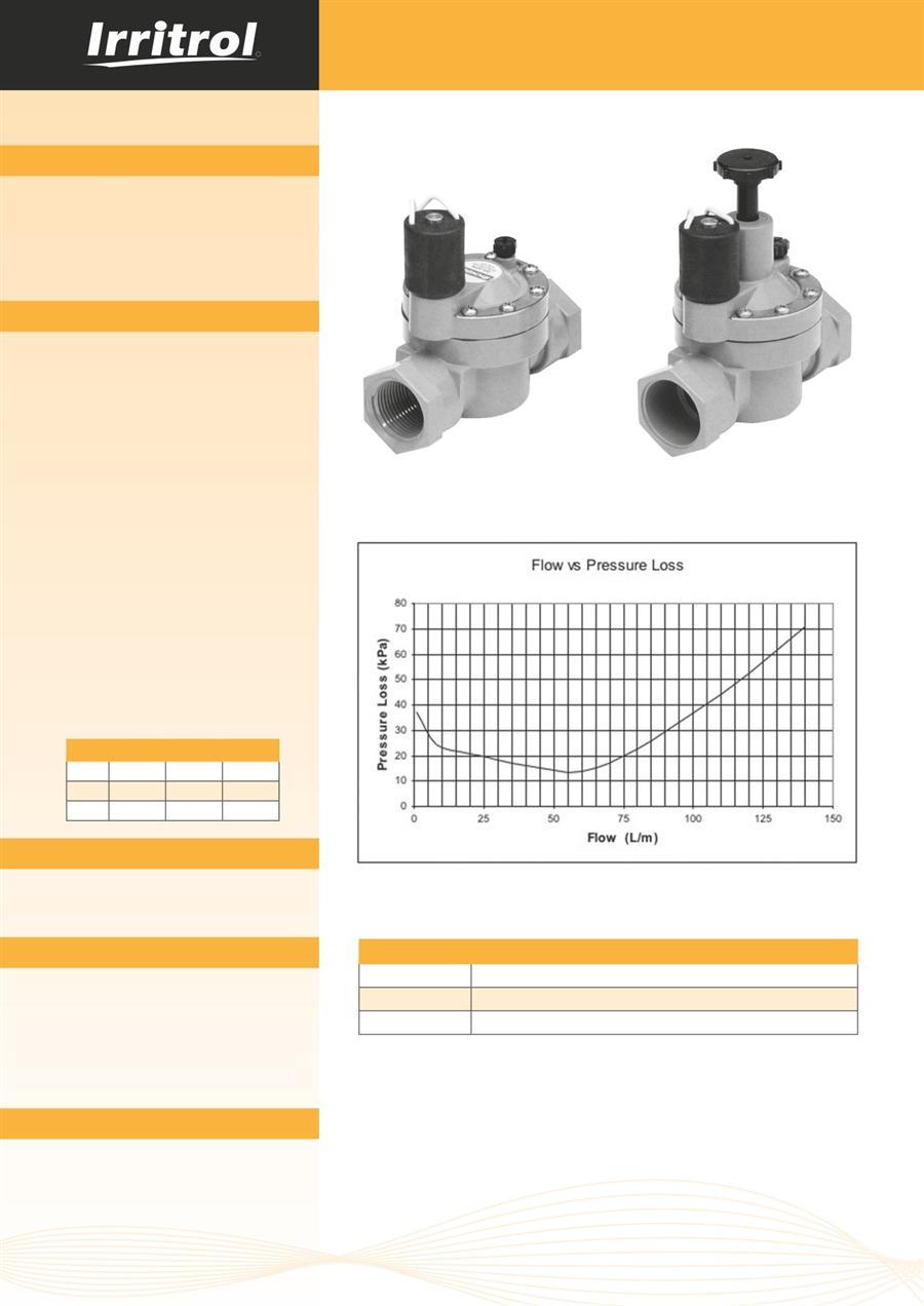 irrigation-toro-valves-204205fc-series-control-valves page-1